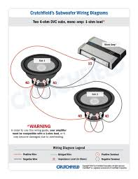 wiring subwoofers whats all this about ohms ohm wiring diagram