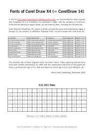 corel draw x4 error reading file fonts of corel draw x3 coreldraw 13 sanskrit web