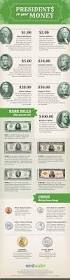 currency and coins which presidents are on u s money nerdwallet
