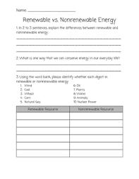 vs nonrenewable resources 4th grade science lesson plan