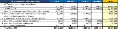 skripsi akuntansi ekonomi sarjana ekonomi akuntansi universitas islam indonesia
