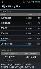 android sleep mode working tested methods to make your android phones last longer