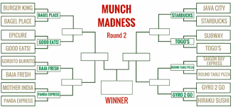 Round Table Pizza University Place Munch Madness Analysis Ok Round Table Pizza Wins U2013 The State Hornet