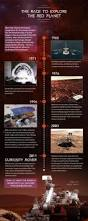 best 25 mars project ideas on pinterest mars red planet and