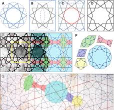 quasi periodic pattern definition decagonal and quasi crystalline tilings in medieval islamic
