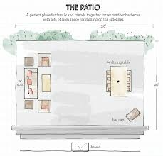 creating an outdoor patio a designer u0027s guide to creating your dream outdoor space