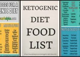 ketogenic diet food list for weight loss 28 images best 25