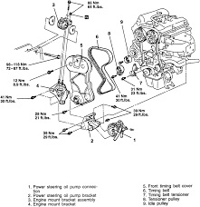 nissan maxima timing belt or chain repair guides engine mechanical timing belt cover and seal