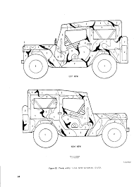 ww2 jeep side view military vehicle camouflage patterns