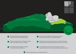 sleep and athletes