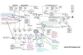 need ac wiring diagram blazer forum chevy forums throughout 1998