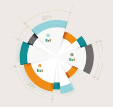 cancer graph infographics graphs net https thoughtleadershipzen blogspot com thoughtleadership