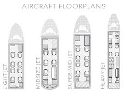 Private Jet Floor Plans Executive Assistant Guide How To Book A Private Jet For Your Ceo