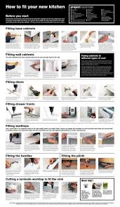 kitchen cabinet door hinges b q how to fit your new kitchen b q