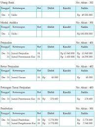 format buku jurnal penerimaan kas lengkap contoh siklus akuntansi perusahaan dagang beserta penjelasan