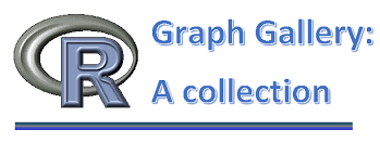 map r r graph gallery rg 65 get map and plot data in it