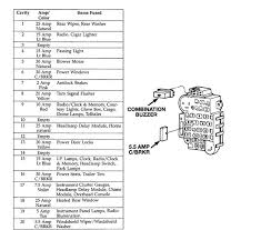 wiring diagram 1996 jeep grand cherokee fuse panel diagram 2010
