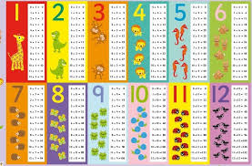 Multiplication Table Games by Multiplication Table 1 10 Printable 7 Funnycrafts