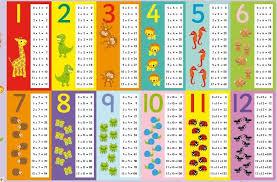 multiplication table free printable multiplication table 1 10 printable 7 funnycrafts