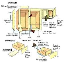 installation kitchen cabinets cabinet installation tools how to install upper kitchen cabinets