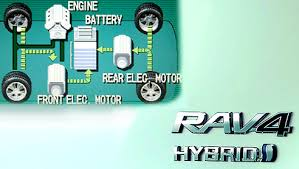 toyota rav4 consumption low fuel consumption and torque from batteries toyota rav4
