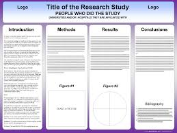 10 best images of apa research poster tri fold posterboard