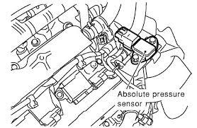 map sensor 1999 infiniti i30 engine map engine problems and