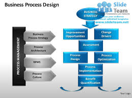 templates for powerpoint presentation on business process design powerpoint presentation slides ppt templates