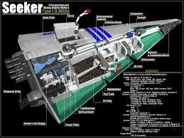 355 best scifi ships images on pinterest deck plans star wars