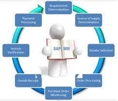 sap tutorial ppt sap mm module tutorials material management functional module