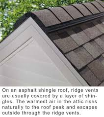 roof ventilation installation in houston we install soffit