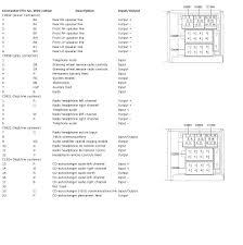 clarion head unit wiring diagram pioneer head unit wiring diagram