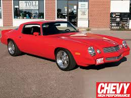 79 chevy camaro my 1st car was a 79 camaro that looked like this but it was a