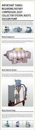 best 25 dewatering pumps ideas on pinterest pump manufacturers