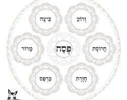 passover seder book seder plate template etsy