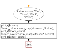 php array map php array exercise lower and all elements in an