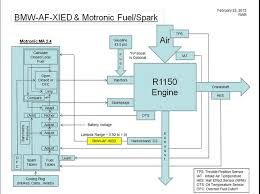 2004 r1150rt wideband o2 sensor project and af xied for bmw