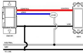 leviton decora 3 switch wiring diagram 4k wallpapers