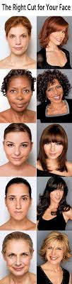 hair styles for protruding chin the right cut for your face high forehead wide face and long faces