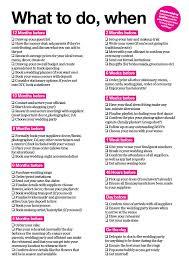 planning your own wedding printable wedding checklist destination wedding checklist best 25