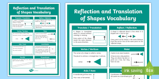 reflection and translation of shapes display poster ks2 key