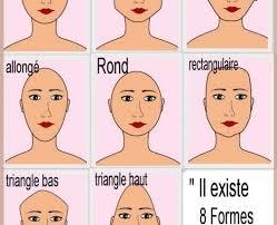 comment choisir sa coupe de cheveux choisir sa coupe de cheveux femme coiffure facile pour noel