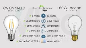 what is the difference between led and incandescent light bulbs dimmable b22 6w omni led bulb clear globe