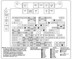 2006 hummer h3 fuse box diagram hummer h3 radio fuse location