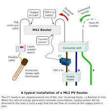 apt immersion timer wiring diagram somurich