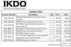 kitchen furniture list ikea kitchen cabinet price list best furniture for home design