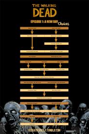 the walking dead episode guide steam community guide the walking dead choices by episode