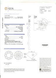 diamond clarity chart and color 1 03 vivid yellow gia certified hpht diamond