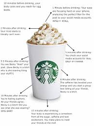 Pumpkin Spice Latte Meme - infographic what happens when you drink a pumpkin spice latte imgur