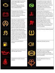 Lights On Dashboard Meaning 28 Dash Lights Meaning Isuzu Npr Dash Warning Symbols